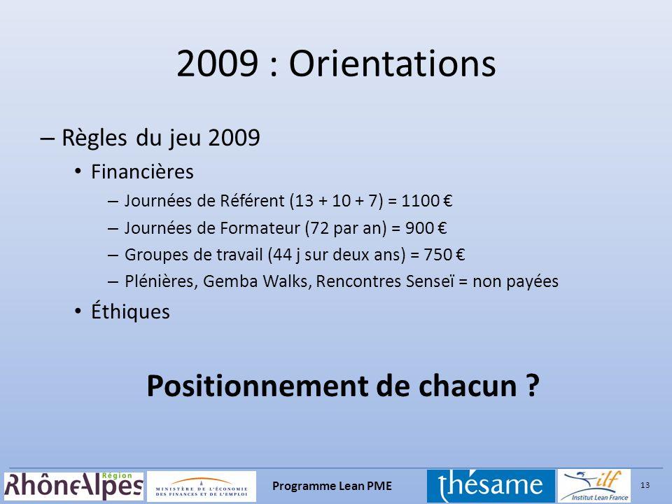 13 Programme Lean PME 2009 : Orientations – Règles du jeu 2009 Financières – Journées de Référent (13 + 10 + 7) = 1100 – Journées de Formateur (72 par