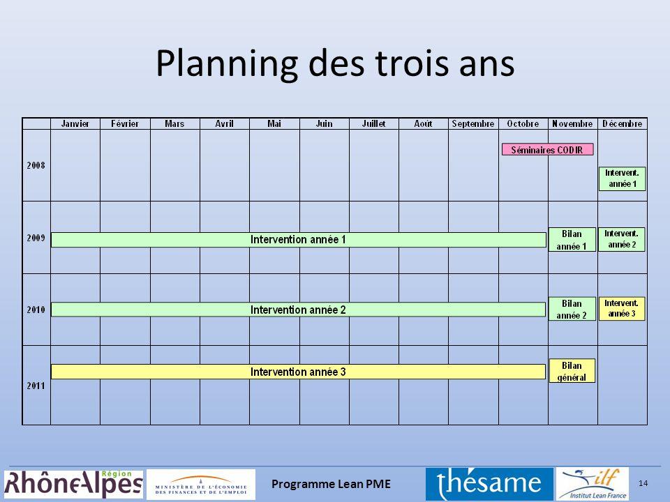14 Programme Lean PME Planning des trois ans