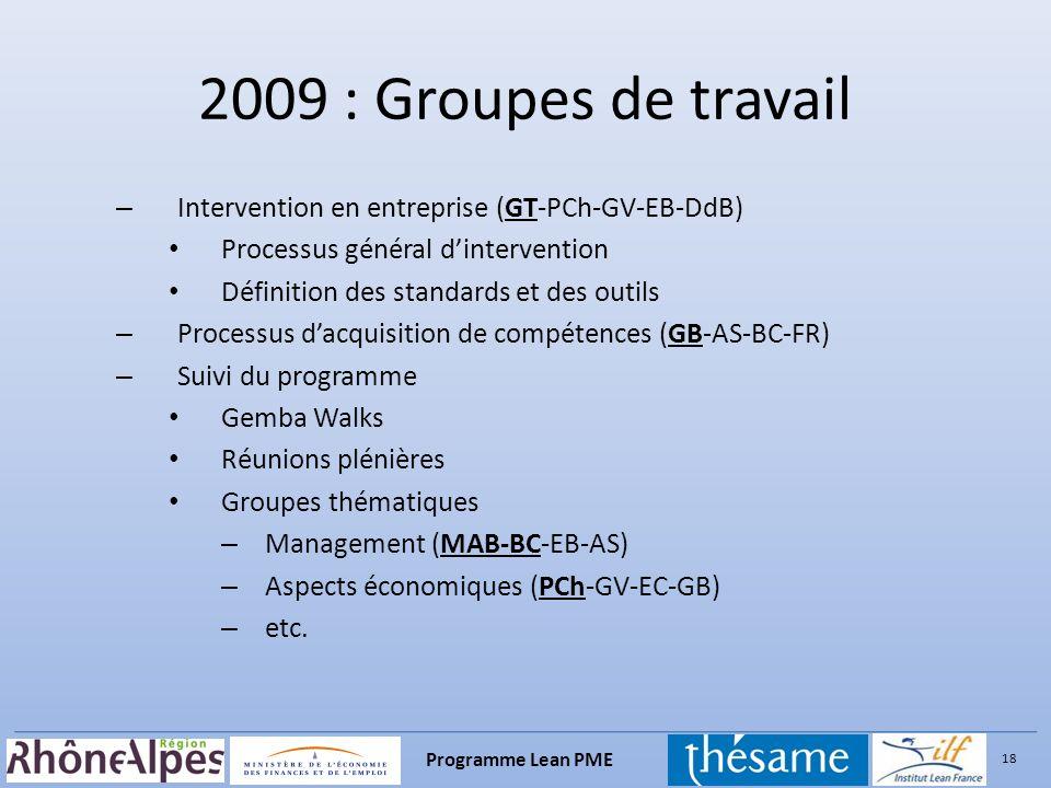 18 Programme Lean PME 2009 : Groupes de travail – Intervention en entreprise (GT-PCh-GV-EB-DdB) Processus général dintervention Définition des standar