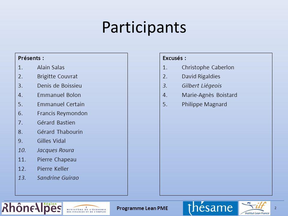 2 Programme Lean PME Participants Excusés : 1.Christophe Caberlon 2.David Rigaldies 3.Gilbert Liégeois 4.Marie-Agnès Boistard 5.Philippe Magnard Prése