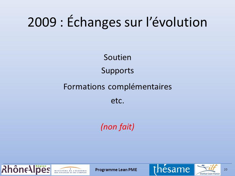 20 Programme Lean PME 2009 : Échanges sur lévolution Soutien Supports Formations complémentaires etc. (non fait)