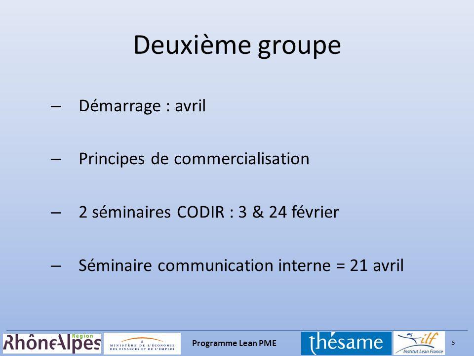 5 Programme Lean PME – Démarrage : avril – Principes de commercialisation – 2 séminaires CODIR : 3 & 24 février – Séminaire communication interne = 21