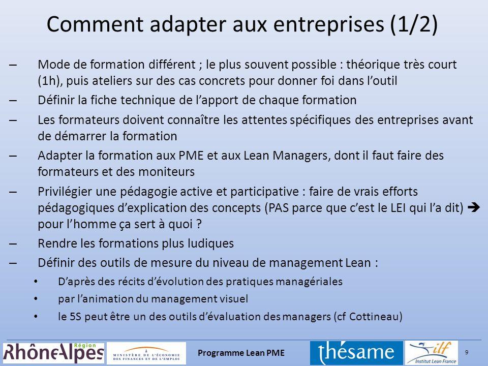 9 Programme Lean PME – Mode de formation différent ; le plus souvent possible : théorique très court (1h), puis ateliers sur des cas concrets pour don