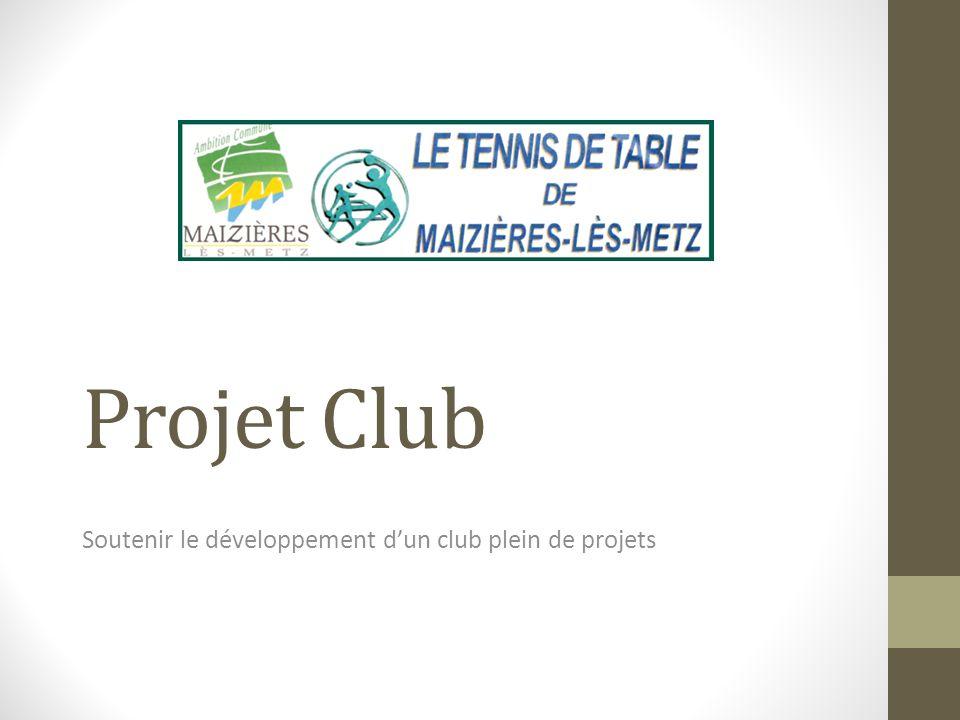 Projet Club Soutenir le développement dun club plein de projets