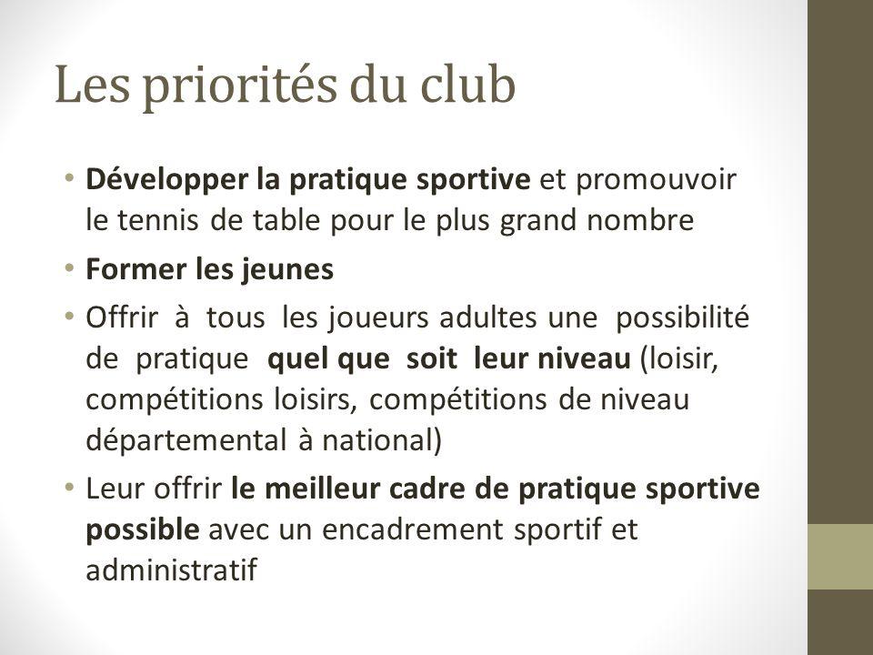 Les priorités du club Développer la pratique sportive et promouvoir le tennis de table pour le plus grand nombre Former les jeunes Offrir à tous les j