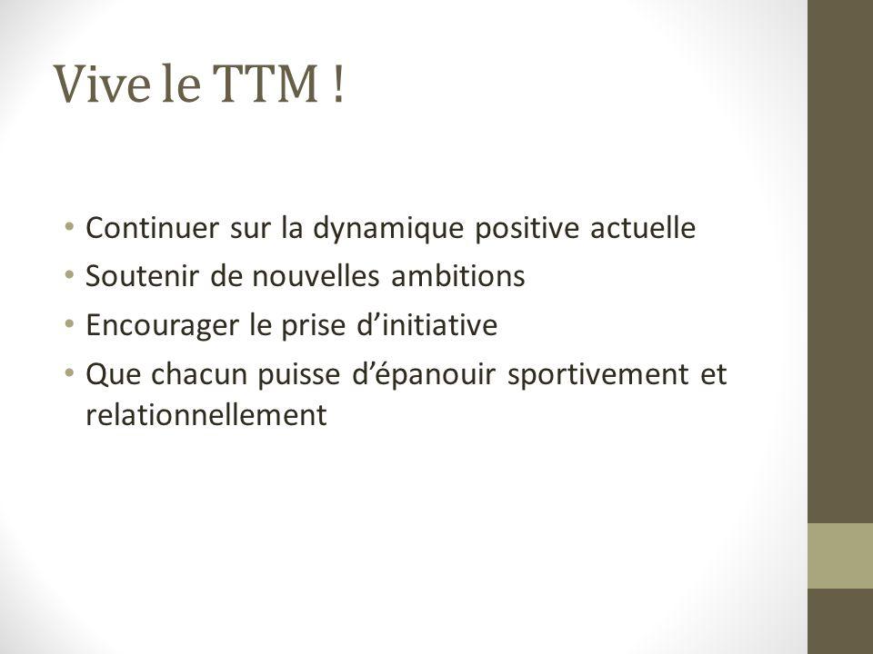 Vive le TTM ! Continuer sur la dynamique positive actuelle Soutenir de nouvelles ambitions Encourager le prise dinitiative Que chacun puisse dépanouir