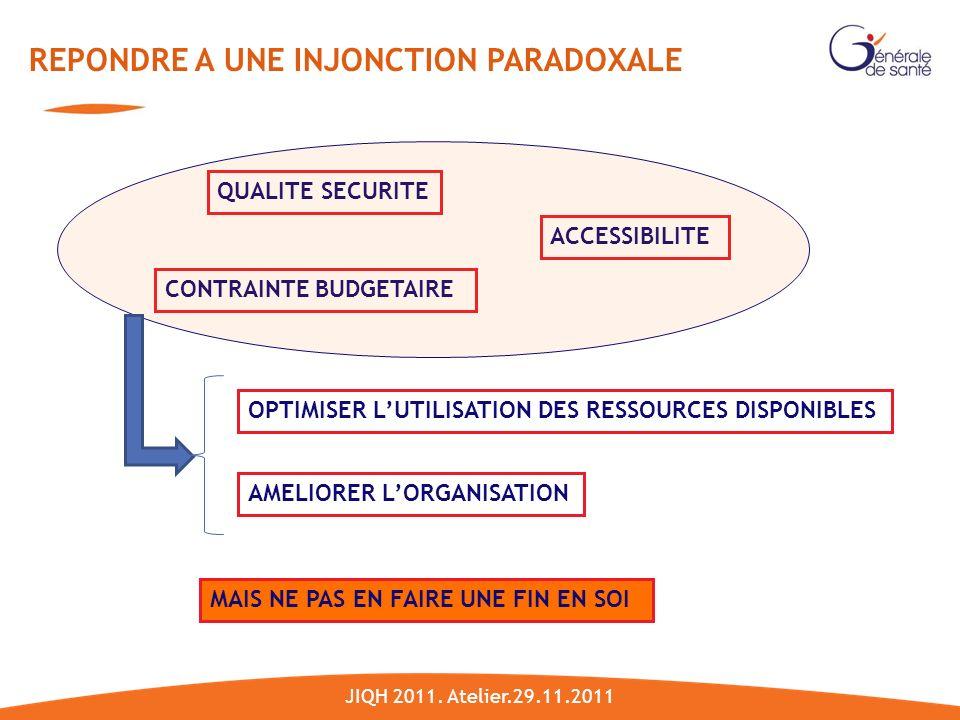 REPONDRE A UNE INJONCTION PARADOXALE QUALITE SECURITE ACCESSIBILITE CONTRAINTE BUDGETAIRE OPTIMISER LUTILISATION DES RESSOURCES DISPONIBLES AMELIORER LORGANISATION MAIS NE PAS EN FAIRE UNE FIN EN SOI JIQH 2011.