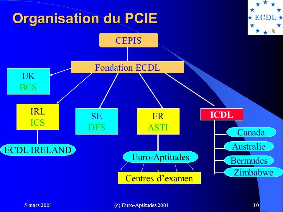 5 mars 2001(c) Euro-Aptitudes 20019 PCIE : Histoire et présent l 94-96, à linitiative du CEPIS l Fondation ECDL, qui coordonne toutes les activités et processus l Technique, contenu: Syllabus, EQTB, R&D, Systèmes de test l Standards, Processus l Relations avec la Commission, Parlement Le PCIE est présent dans 46 pays avec plus de 20 langues 1 200 000 candidats au PCIE (mars 2001)