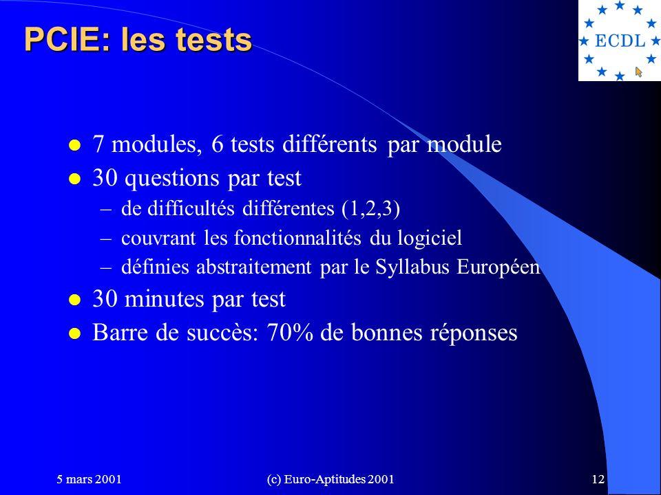 5 mars 2001(c) Euro-Aptitudes 200111 PCIE: Aperçu du Contenu l PCIE = Référentiel Européen commun donnant les spécifications des tests l Module 1: Connaissances de base –QCM en 6 sections: concepts, usage du PC, société, loi, matériel/logiciel, réseaux, –Des fiches «connaissances» et des «conseils de bonne pratique» sont fournis aux centres pour les candidats l Module 2 à 7: Applicatifs courants –Il ne sagit pas de tester des Experts, mais des Utilisateurs normaux et quotidiens du PC