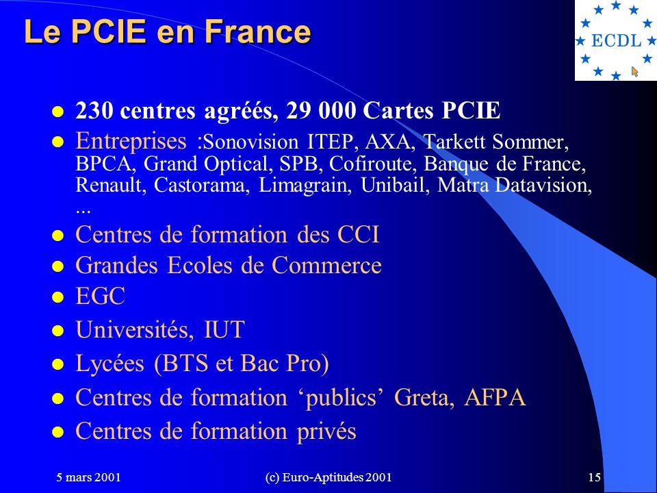 5 mars 2001(c) Euro-Aptitudes 200114 Le PCIE et les Entreprises l Suède: ABB, Telia, SEB, TETRA PAK, Handelsbanken, Volvo, Den Post, Nord Banken, Sparbanken, LM Ericsson,...
