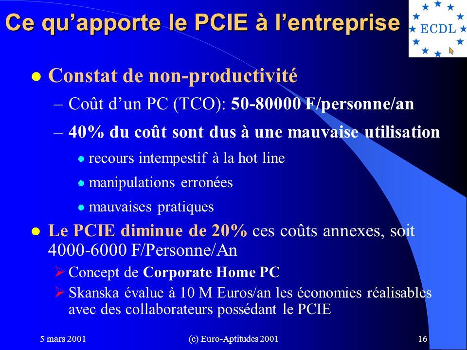 5 mars 2001(c) Euro-Aptitudes 200115 Le PCIE en France l 230 centres agréés, 29 000 Cartes PCIE l Entreprises : Sonovision ITEP, AXA, Tarkett Sommer, BPCA, Grand Optical, SPB, Cofiroute, Banque de France, Renault, Castorama, Limagrain, Unibail, Matra Datavision,...