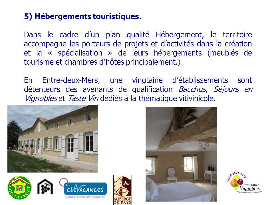 5) Hébergements touristiques. Dans le cadre dun plan qualité Hébergement, le territoire accompagne les porteurs de projets et dactivités dans la créat
