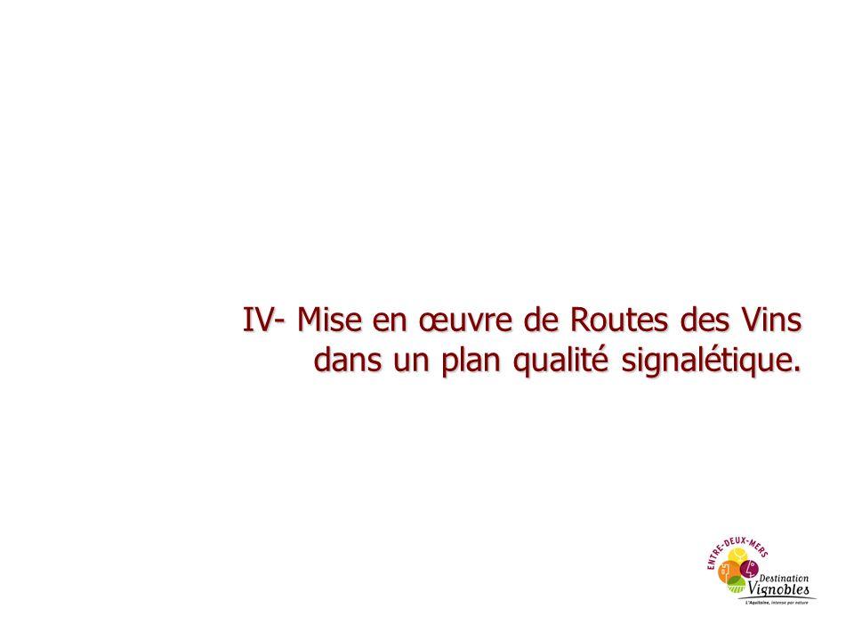 IV- Mise en œuvre de Routes des Vins dans un plan qualité signalétique.