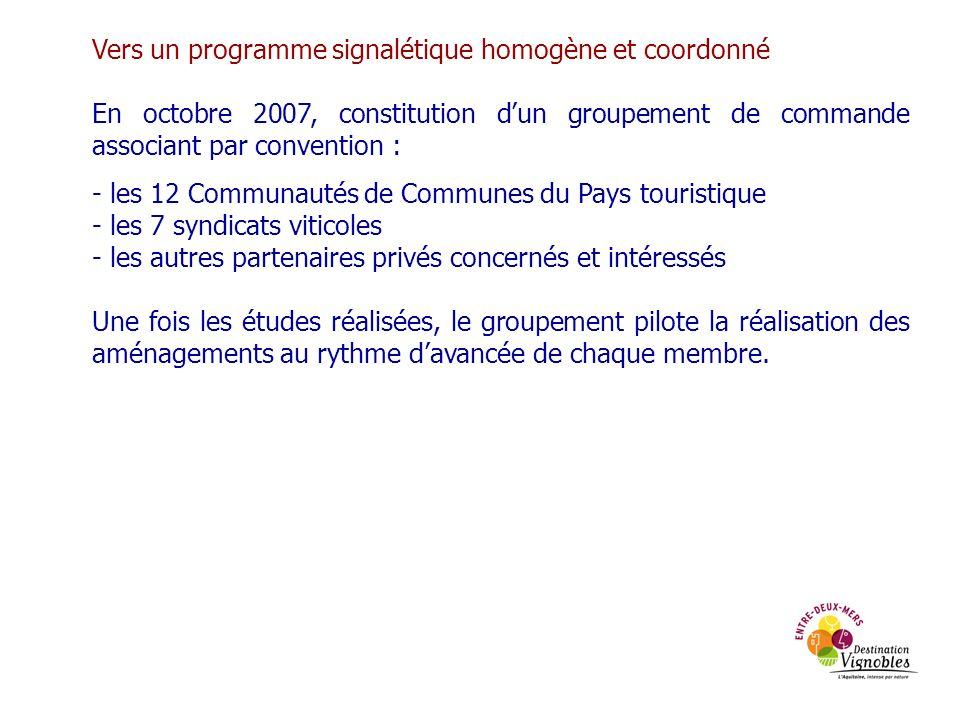 Vers un programme signalétique homogène et coordonné En octobre 2007, constitution dun groupement de commande associant par convention : - les 12 Comm