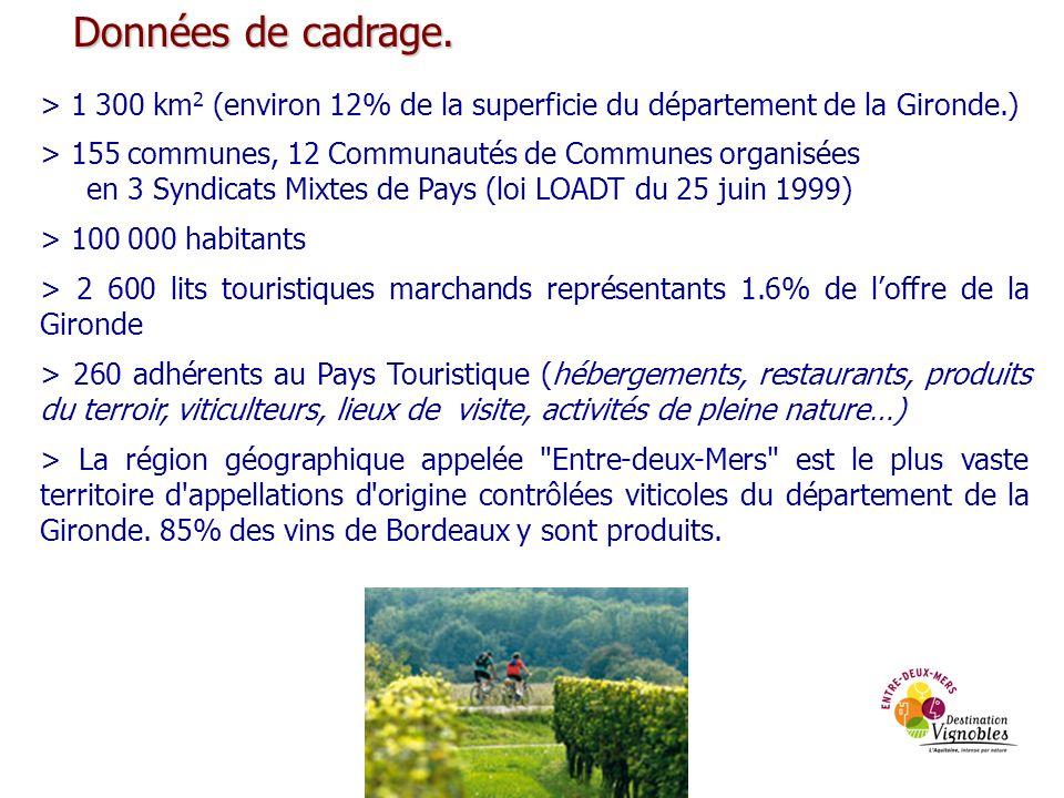 > 1 300 km 2 (environ 12% de la superficie du département de la Gironde.) > 155 communes, 12 Communautés de Communes organisées en 3 Syndicats Mixtes