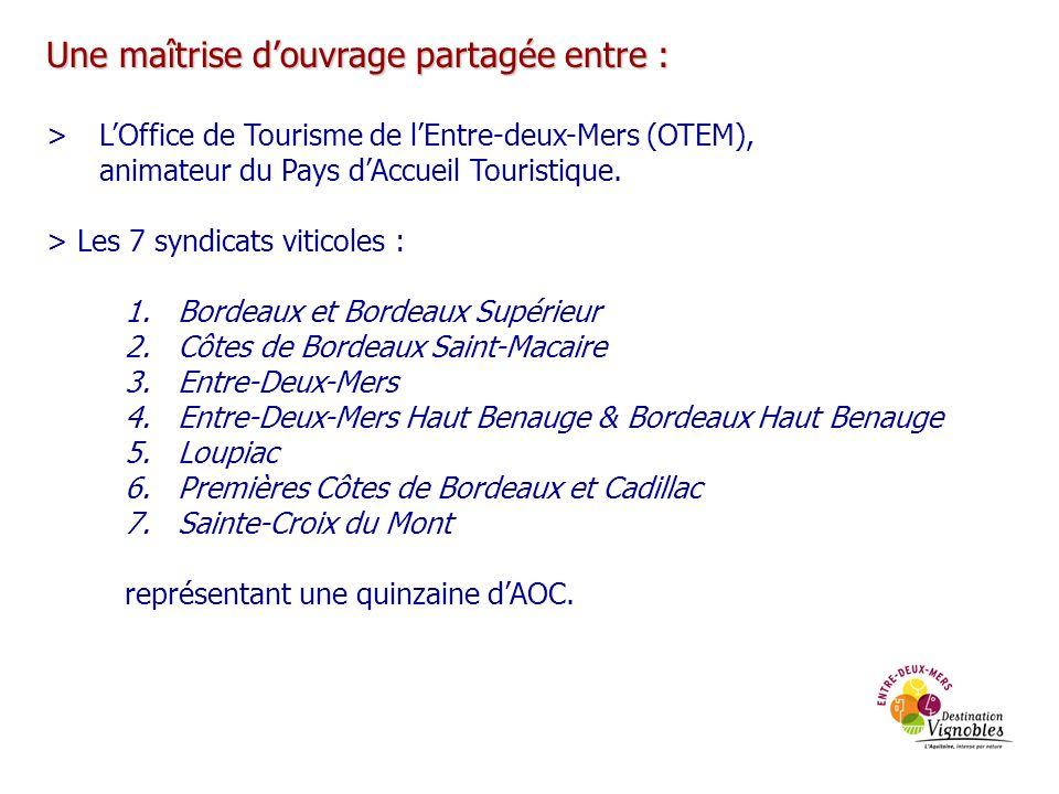 Une maîtrise douvrage partagée entre : >LOffice de Tourisme de lEntre-deux-Mers (OTEM), animateur du Pays dAccueil Touristique. > Les 7 syndicats viti