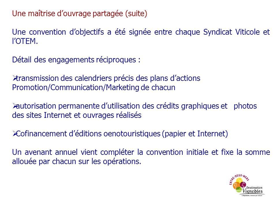 Une maîtrise douvrage partagée (suite) Une convention dobjectifs a été signée entre chaque Syndicat Viticole et lOTEM.