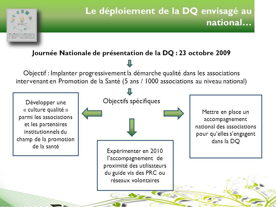 Journée Nationale de présentation de la DQ : 23 octobre 2009 Objectif : Implanter progressivement la démarche qualité dans les associations intervenan