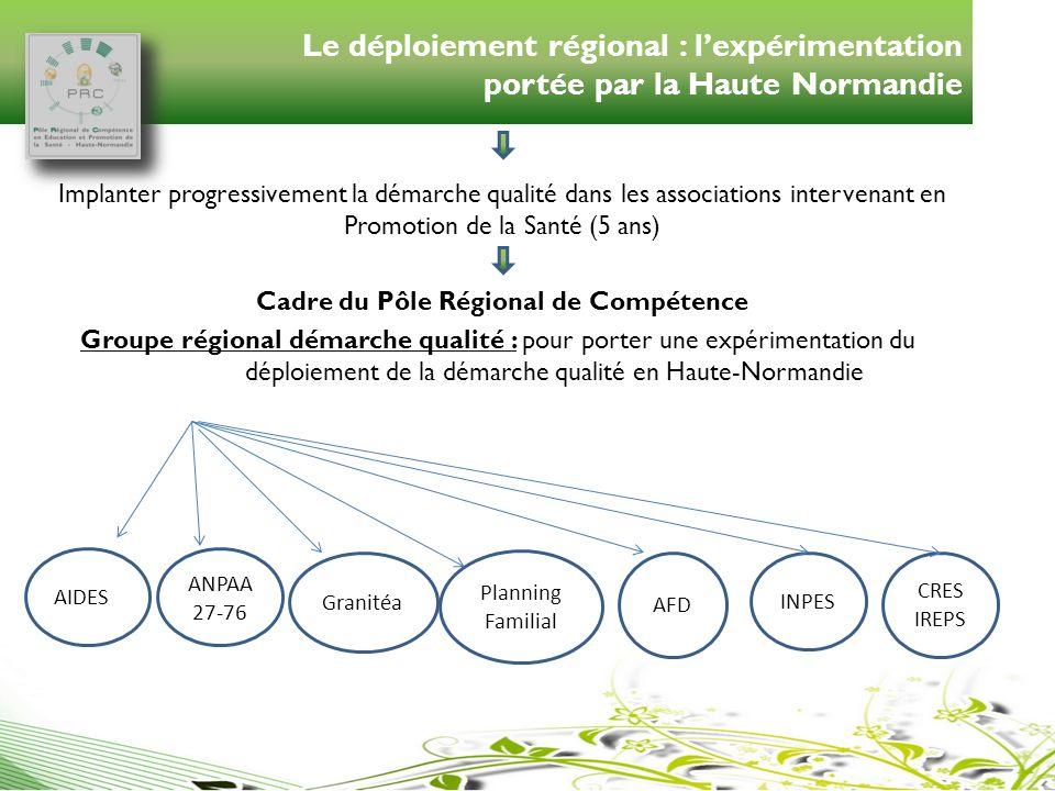 Le déploiement régional : lexpérimentation portée par la Haute Normandie Implanter progressivement la démarche qualité dans les associations intervena