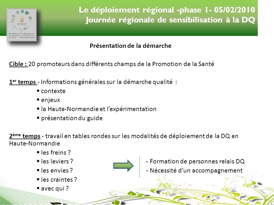 Le déploiement régional -phase 1- 05/02/2010 Journée régionale de sensibilisation à la DQ Présentation de la démarche Cible : 20 promoteurs dans diffé