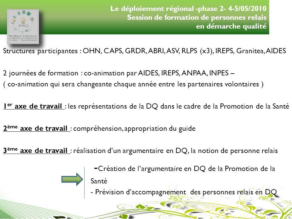 Le déploiement régional -phase 2- 4-5/05/2010 Session de formation de personnes relais en démarche qualité Structures participantes : OHN, CAPS, GRDR,