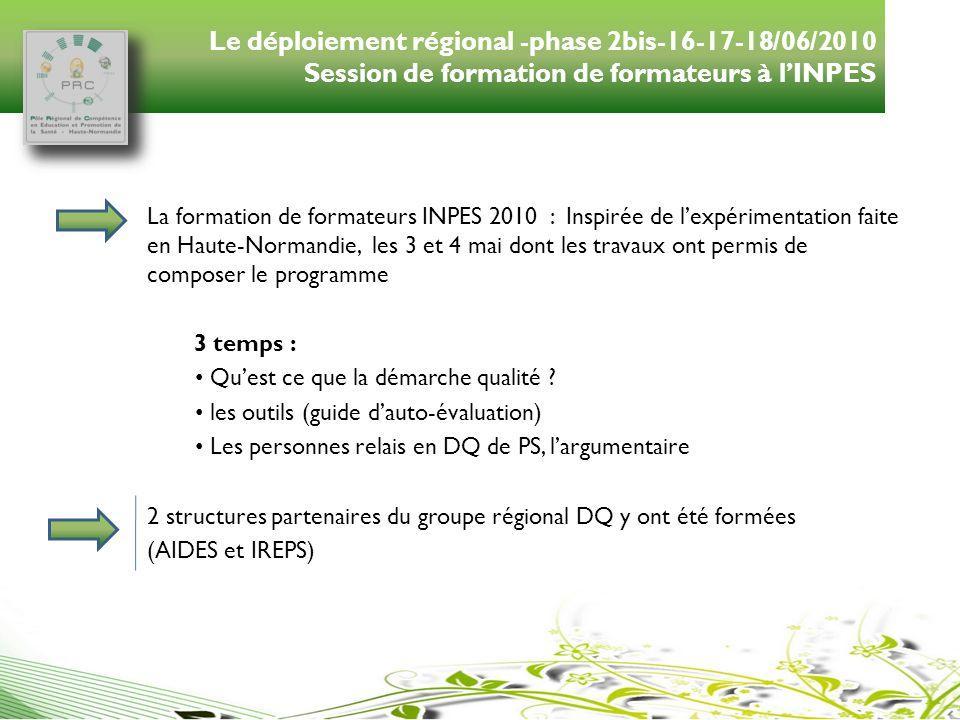 Le déploiement régional -phase 2bis-16-17-18/06/2010 Session de formation de formateurs à lINPES La formation de formateurs INPES 2010 : Inspirée de l