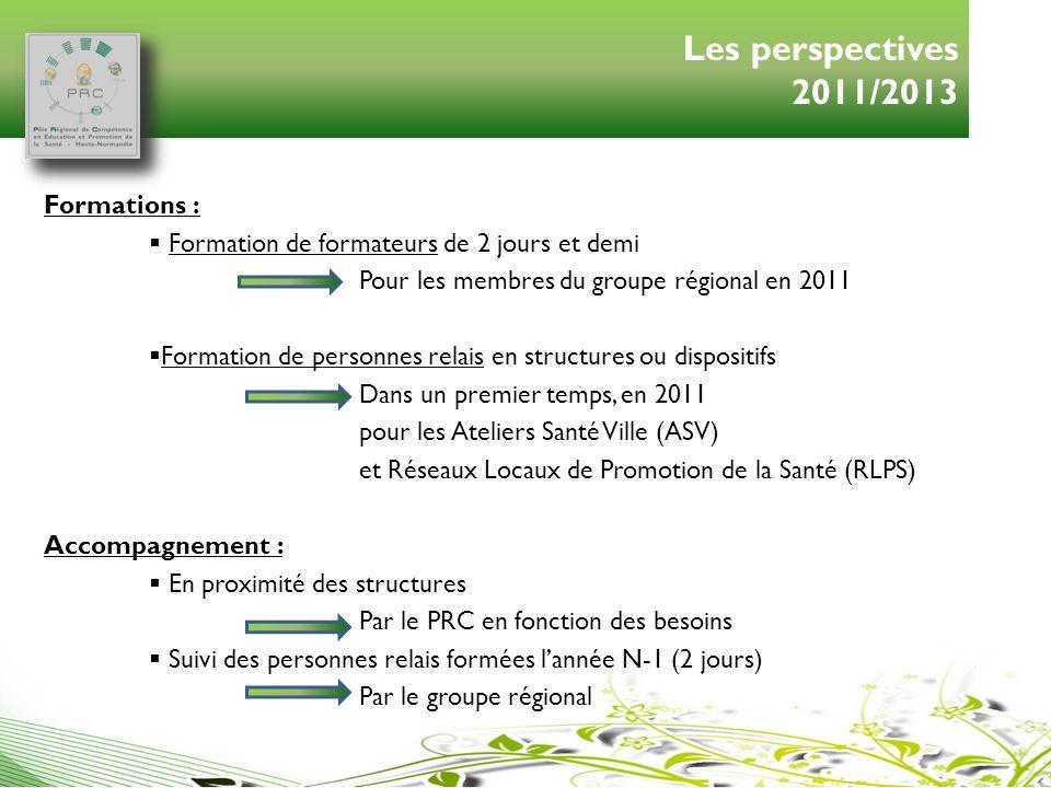 Les perspectives 2011/2013 Formations : Formation de formateurs de 2 jours et demi Pour les membres du groupe régional en 2011 Formation de personnes