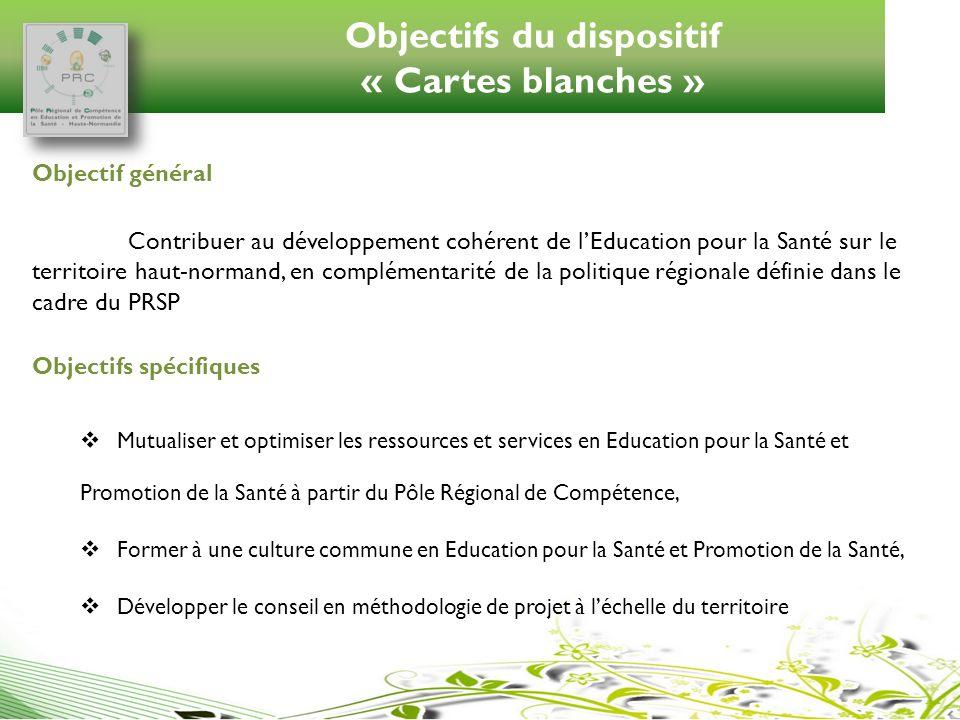 Objectifs du dispositif « Cartes blanches » Objectif général Contribuer au développement cohérent de lEducation pour la Santé sur le territoire haut-n