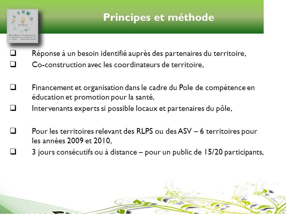 Principes et méthode Réponse à un besoin identifié auprès des partenaires du territoire, Co-construction avec les coordinateurs de territoire, Finance
