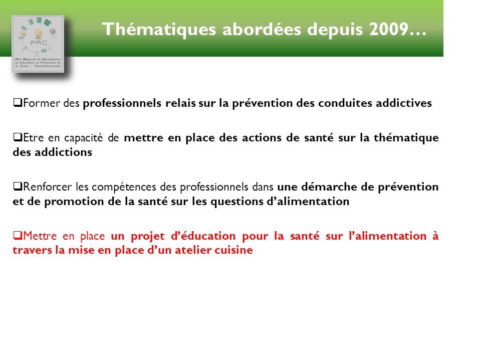 Thématiques abordées depuis 2009… Former des professionnels relais sur la prévention des conduites addictives Etre en capacité de mettre en place des