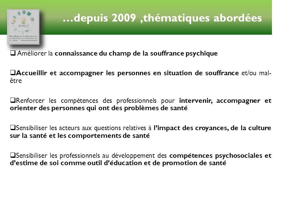 …depuis 2009,thématiques abordées Améliorer la connaissance du champ de la souffrance psychique Accueillir et accompagner les personnes en situation d
