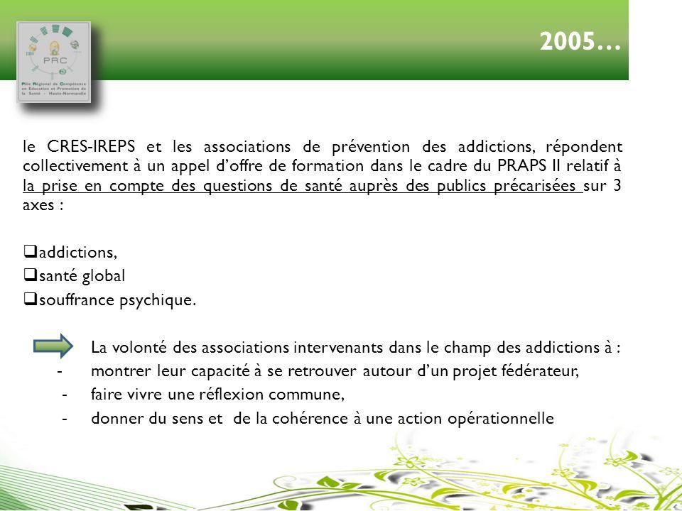 le CRES-IREPS et les associations de prévention des addictions, répondent collectivement à un appel doffre de formation dans le cadre du PRAPS II rela