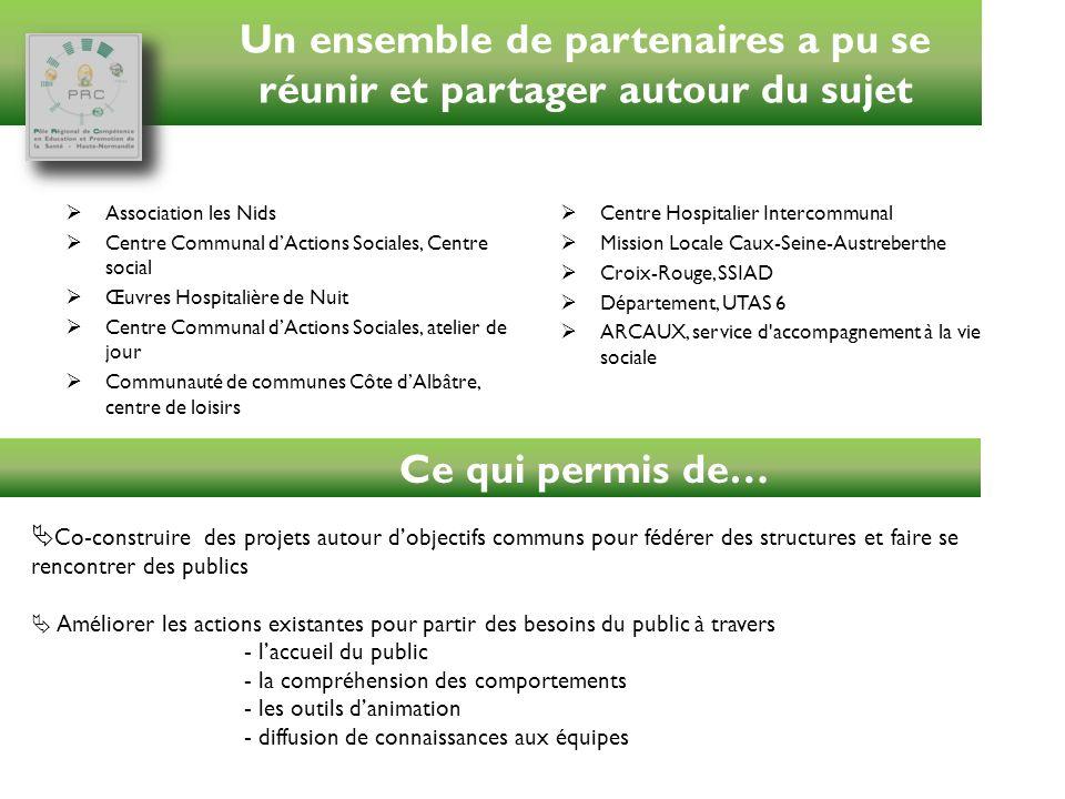 Association les Nids Centre Communal dActions Sociales, Centre social Œuvres Hospitalière de Nuit Centre Communal dActions Sociales, atelier de jour C