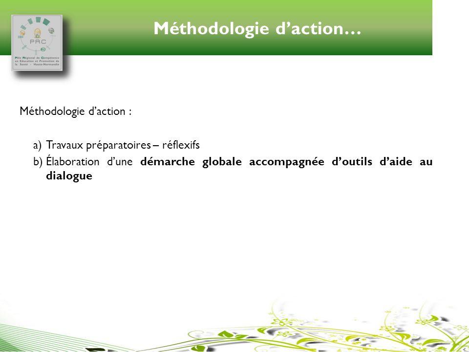 Méthodologie daction : a)Travaux préparatoires – réflexifs b)Élaboration dune démarche globale accompagnée doutils daide au dialogue Méthodologie dact