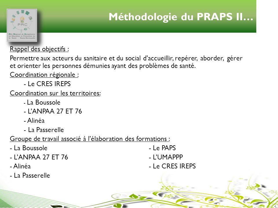 Focus sur lanalyse dun outil-5- Conclusions du groupe de travail, à lissue de lanalyse...