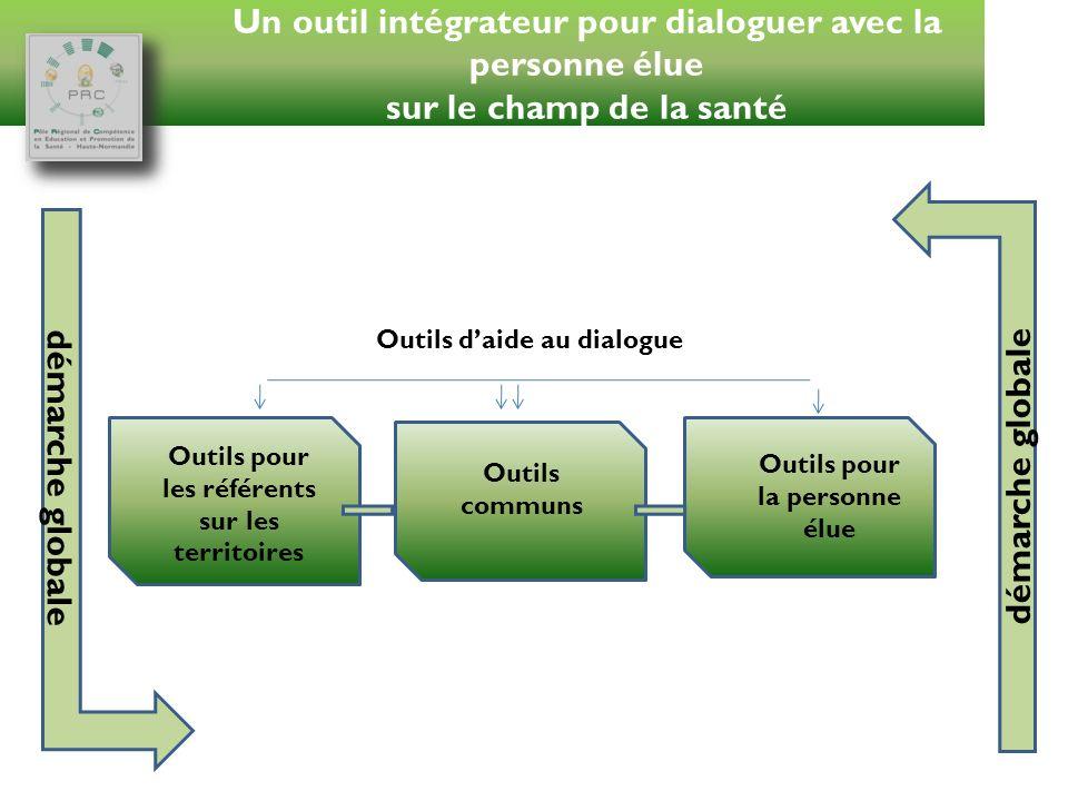 Un outil intégrateur pour dialoguer avec la personne élue sur le champ de la santé Outils pour les référents sur les territoires Outils communs Outils