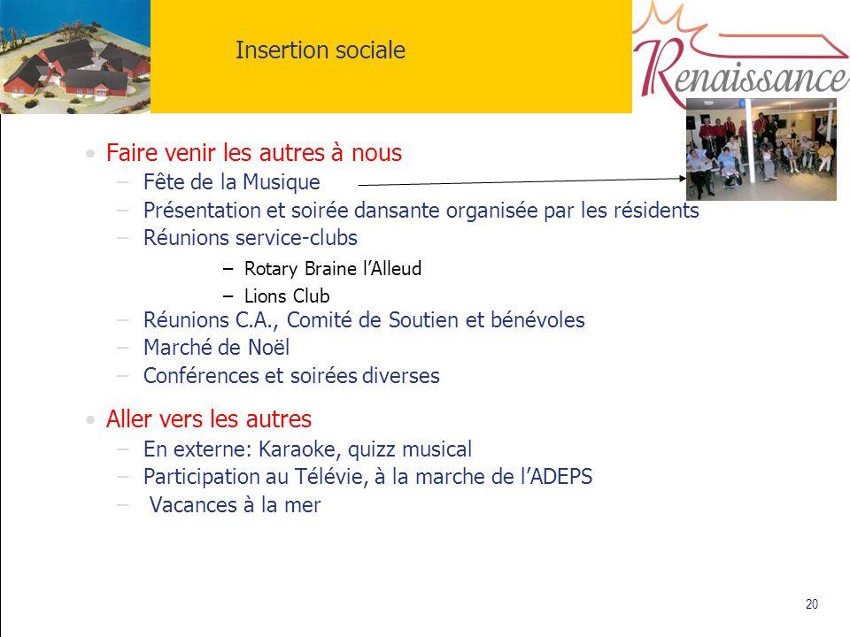 20 Insertion sociale Faire venir les autres à nous –Fête de la Musique –Présentation et soirée dansante organisée par les résidents –Réunions service-