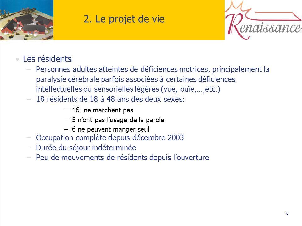 30 Le comité de soutien Objectifs –Coordination des activités des bénévoles (+/- 50 personnes) –Organisation dactivités douverture vers lextérieur –Visites (ex.