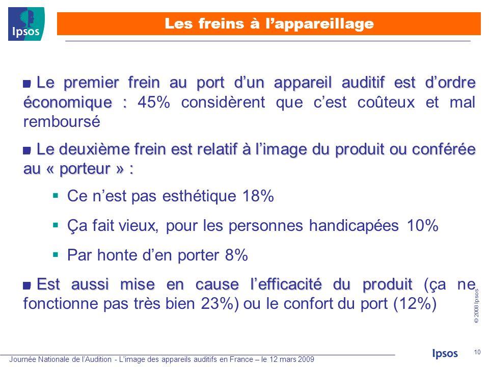 Journée Nationale de lAudition - L'image des appareils auditifs en France – le 12 mars 2009 © 2008 Ipsos 10 Le premier frein au port dun appareil audi