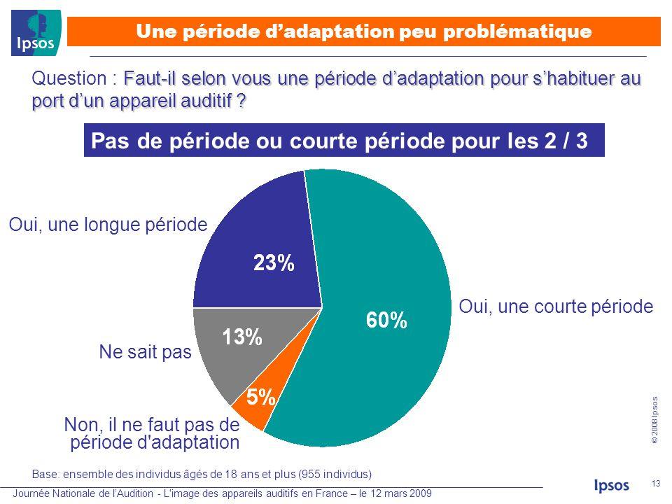 Journée Nationale de lAudition - L'image des appareils auditifs en France – le 12 mars 2009 © 2008 Ipsos 13 Faut-il selon vous une période dadaptation