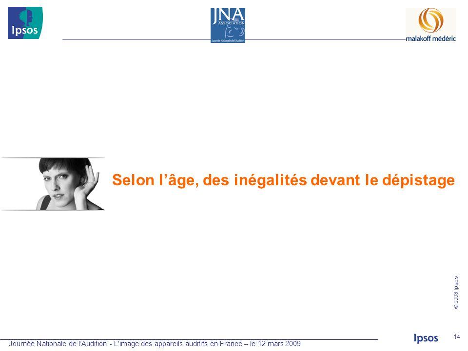 Journée Nationale de lAudition - L'image des appareils auditifs en France – le 12 mars 2009 © 2008 Ipsos 14 Selon lâge, des inégalités devant le dépis