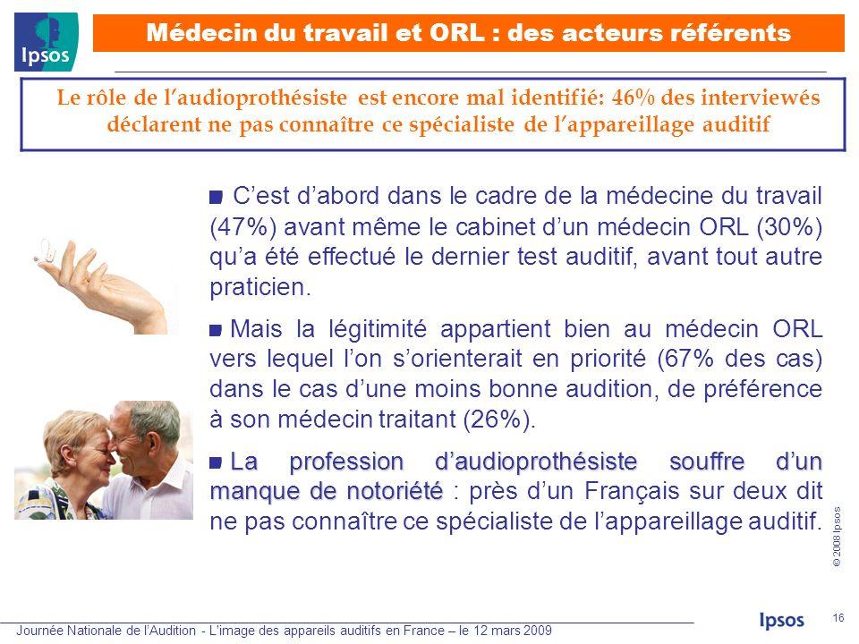 Journée Nationale de lAudition - L'image des appareils auditifs en France – le 12 mars 2009 © 2008 Ipsos 16 Cest dabord dans le cadre de la médecine d