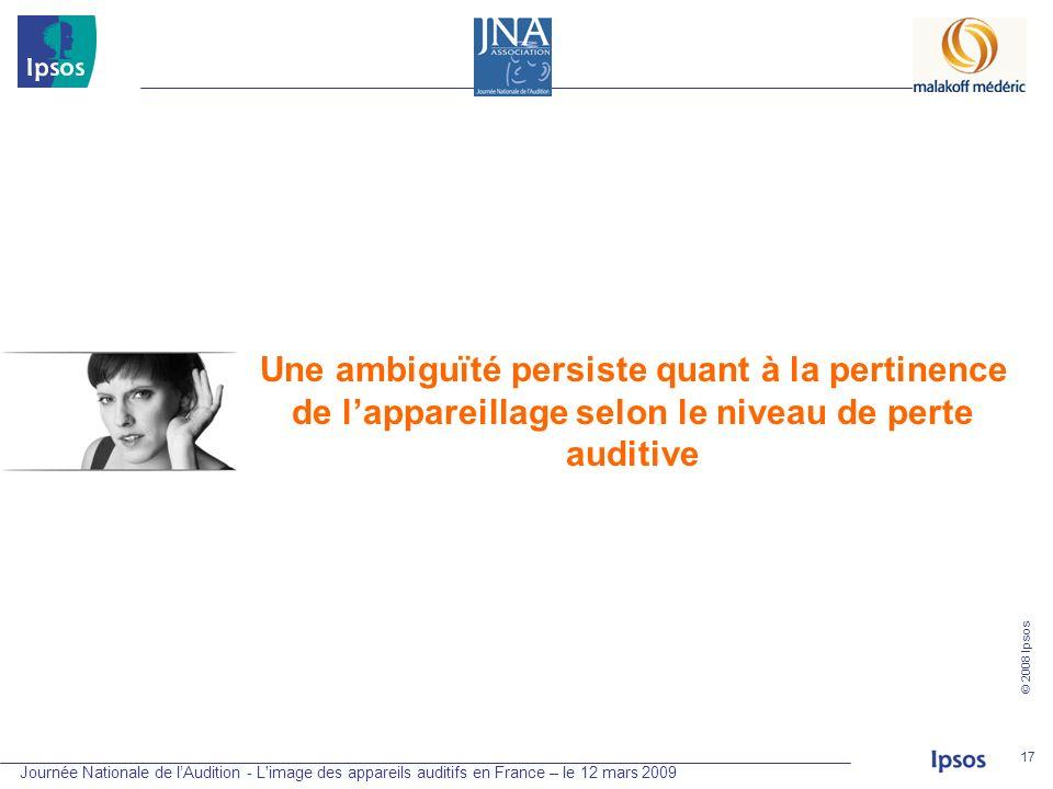 Journée Nationale de lAudition - L'image des appareils auditifs en France – le 12 mars 2009 © 2008 Ipsos 17 Une ambiguïté persiste quant à la pertinen