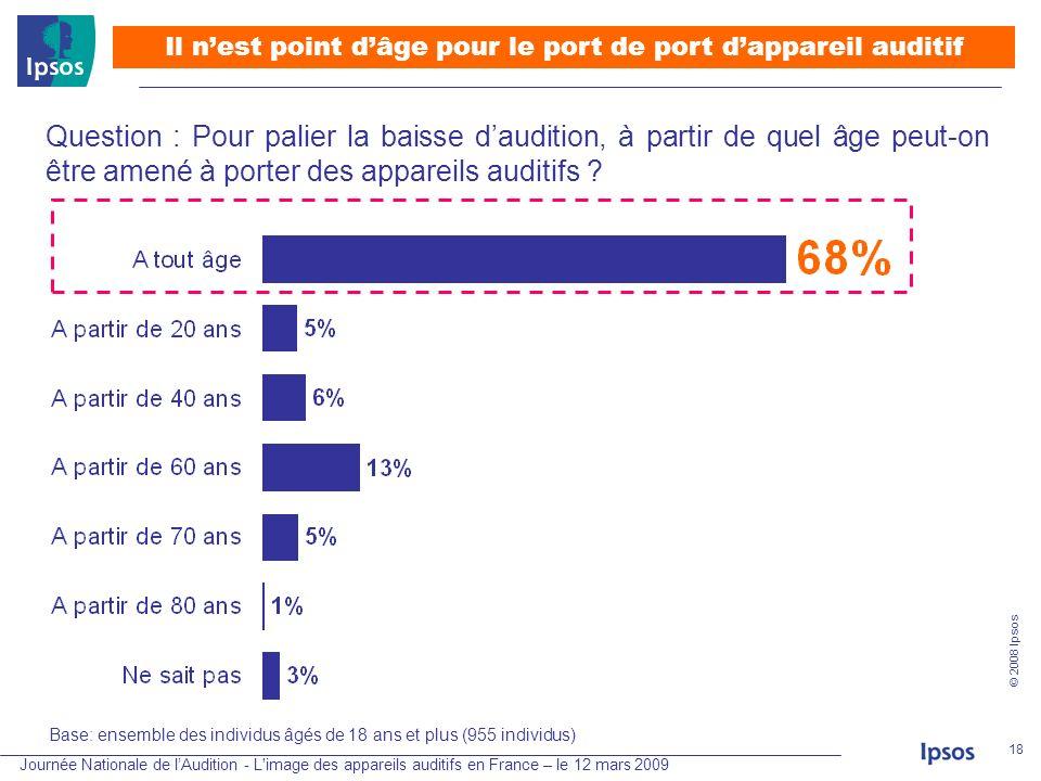 Journée Nationale de lAudition - L'image des appareils auditifs en France – le 12 mars 2009 © 2008 Ipsos 18 Question : Pour palier la baisse daudition