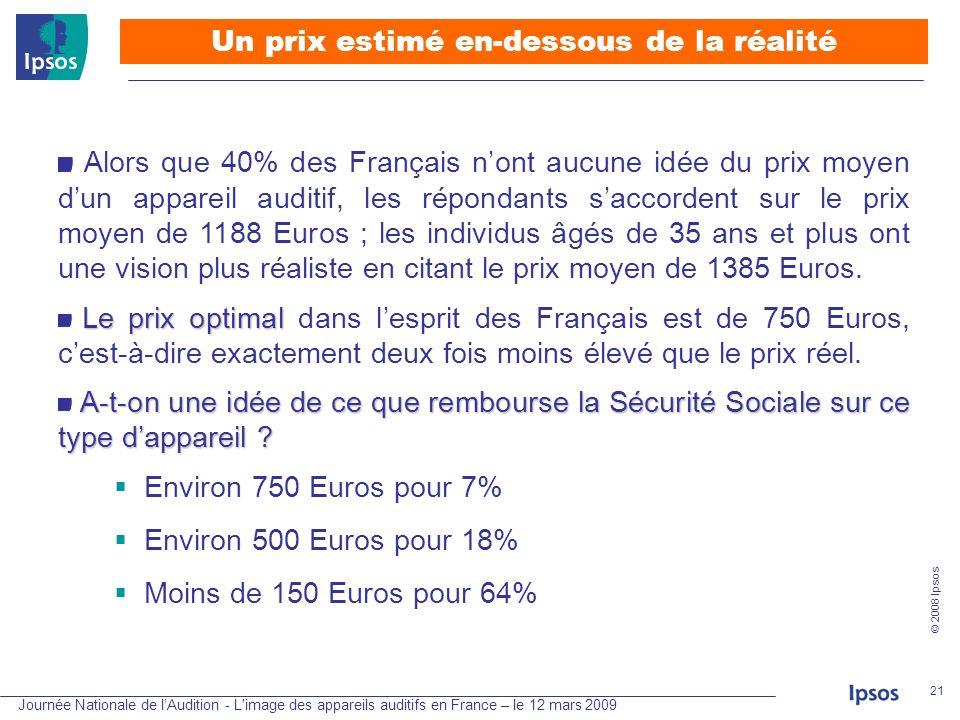 Journée Nationale de lAudition - L'image des appareils auditifs en France – le 12 mars 2009 © 2008 Ipsos 21 Alors que 40% des Français nont aucune idé