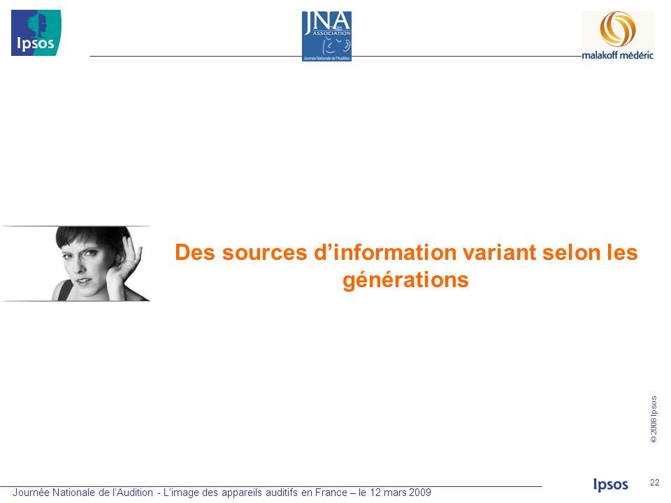 Journée Nationale de lAudition - L'image des appareils auditifs en France – le 12 mars 2009 © 2008 Ipsos 22 Des sources dinformation variant selon les