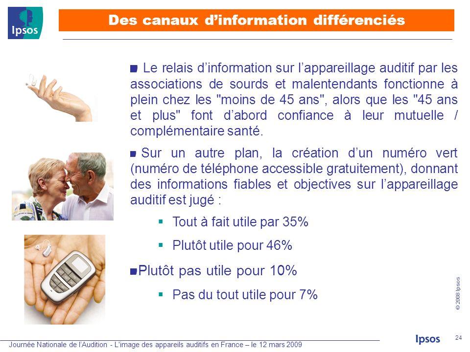 Journée Nationale de lAudition - L'image des appareils auditifs en France – le 12 mars 2009 © 2008 Ipsos 24 Le relais dinformation sur lappareillage a