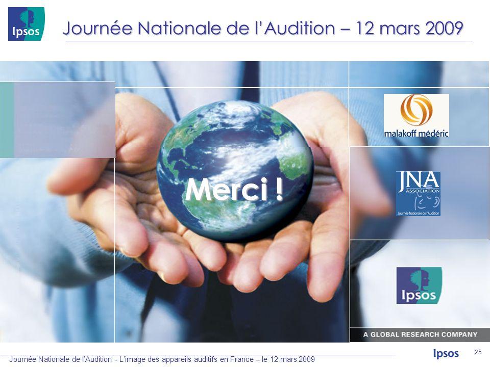Journée Nationale de lAudition - L'image des appareils auditifs en France – le 12 mars 2009 © 2008 Ipsos 25 Merci ! Journée Nationale de lAudition – 1