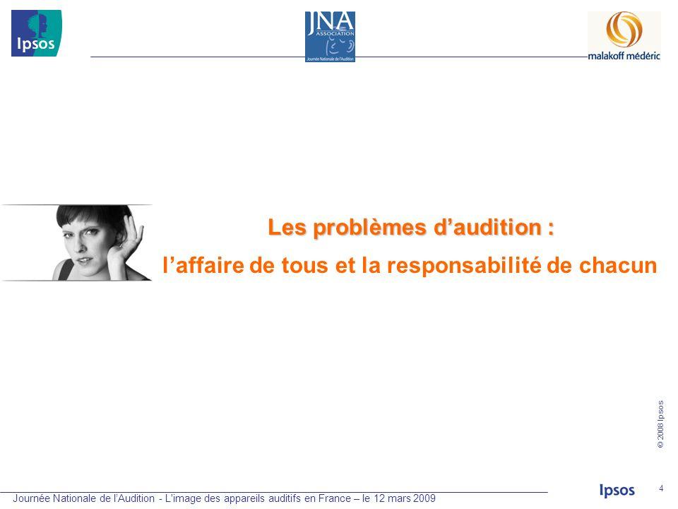 Journée Nationale de lAudition - L'image des appareils auditifs en France – le 12 mars 2009 © 2008 Ipsos 4 Les problèmes daudition : laffaire de tous