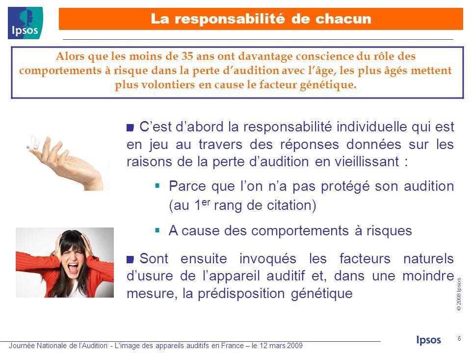 Journée Nationale de lAudition - L'image des appareils auditifs en France – le 12 mars 2009 © 2008 Ipsos 6 Cest dabord la responsabilité individuelle